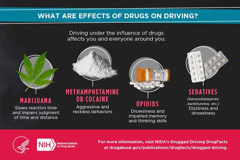 What-is-Drugged-Driving-3